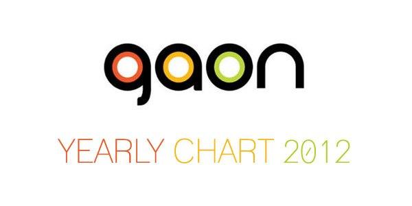 gaon_2012_yearlychart